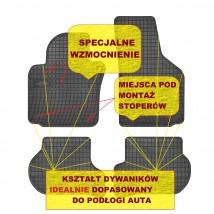 Dywaniki gumowe pod konkretne marki i modele samochodu