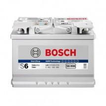 Części elektryczne akumulator rozrusznik alternator żarówka moduł zapłonowy cewka wtr do wszystkich marek samochodów